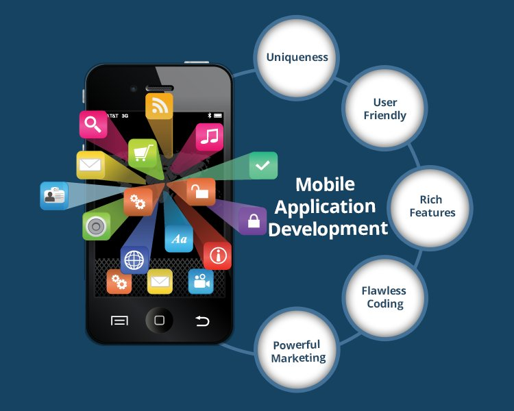 Advantages Of Converting A Website Into A mobile App.